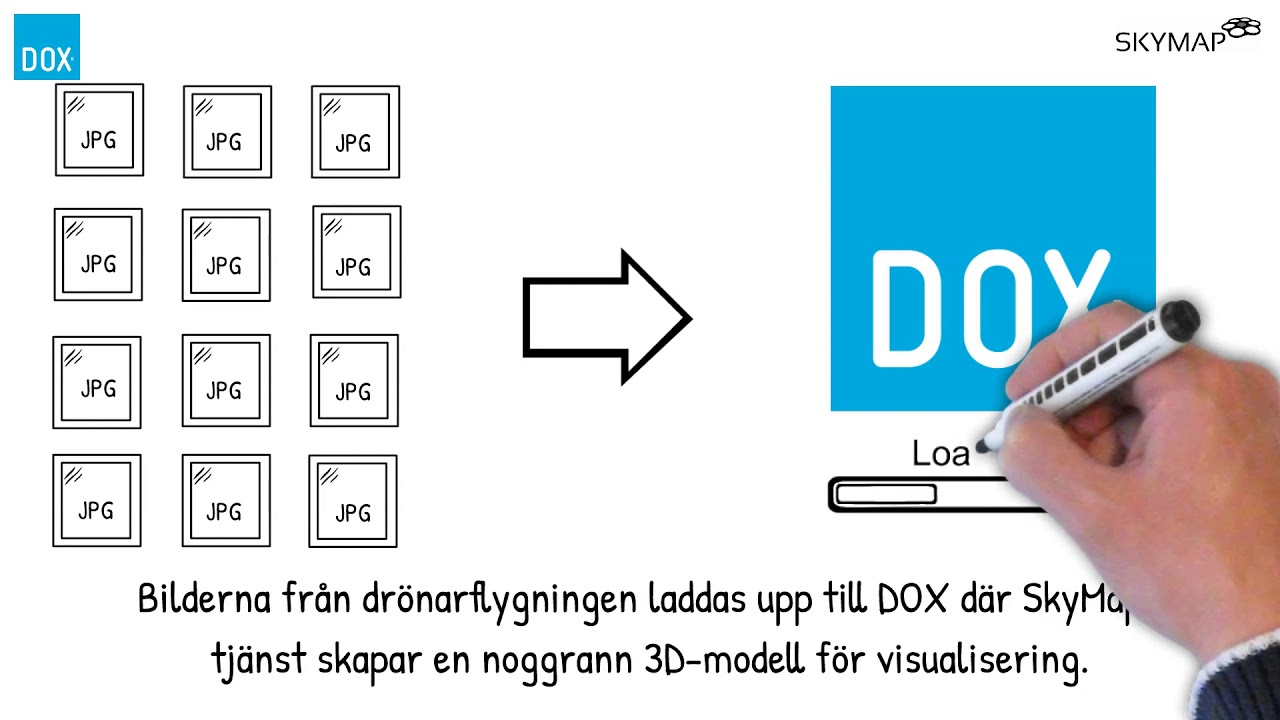 DOX-SkyMap-3D-visualisering
